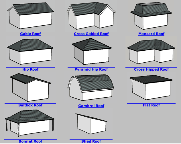 Aeci design and production for Roof type names